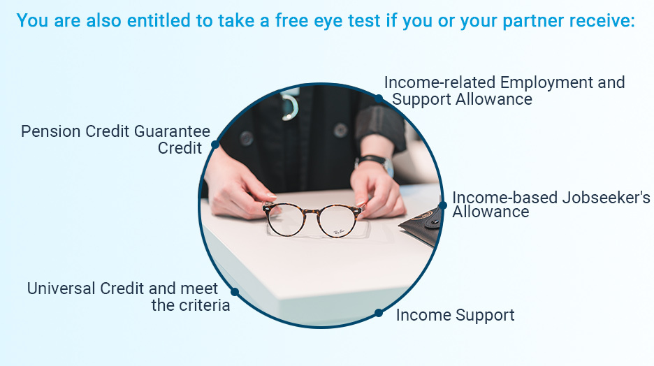 Free NHS eye exam conditions